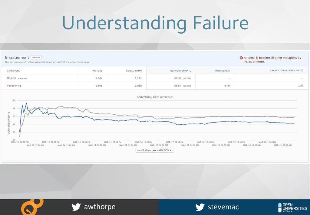 11 awthorpe  stevemac  Understanding Fail...