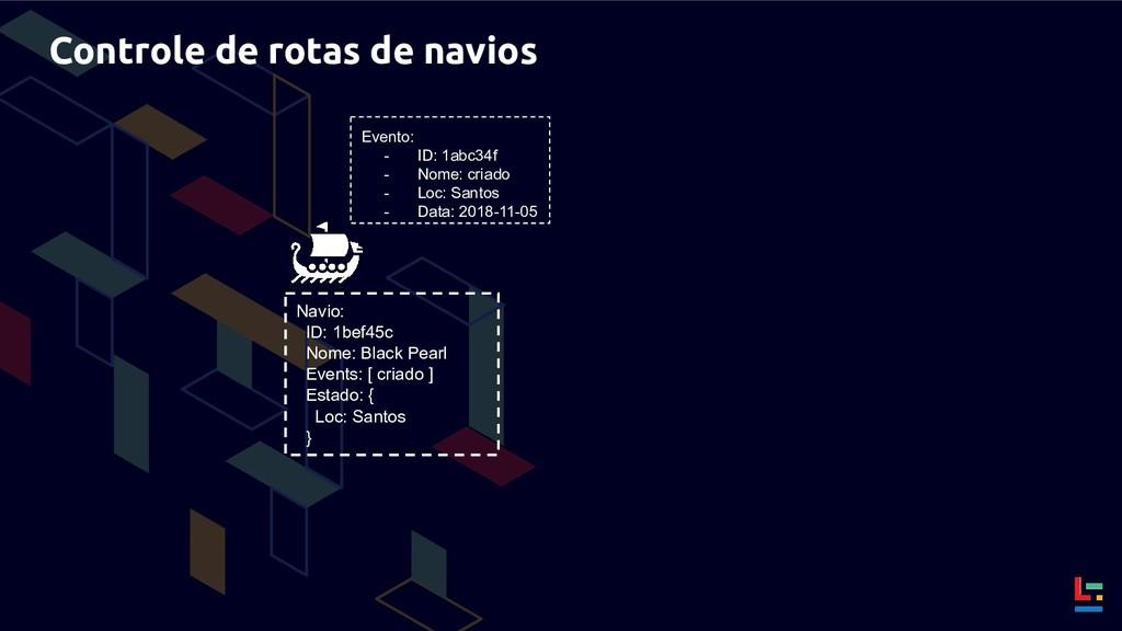 Controle de rotas de navios Navio: ID: 1bef45c ...