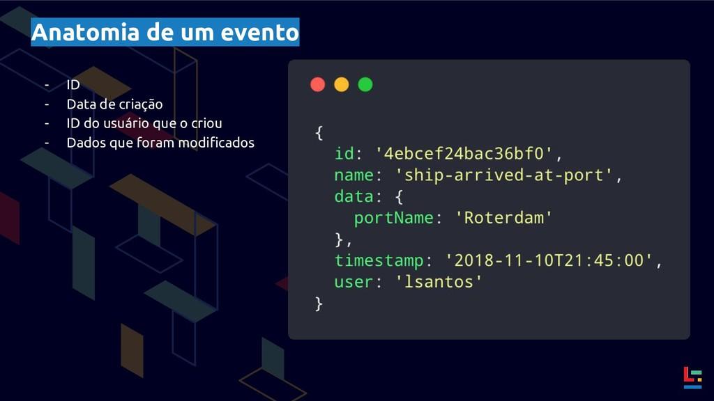 Anatomia de um evento - ID - Data de criação - ...