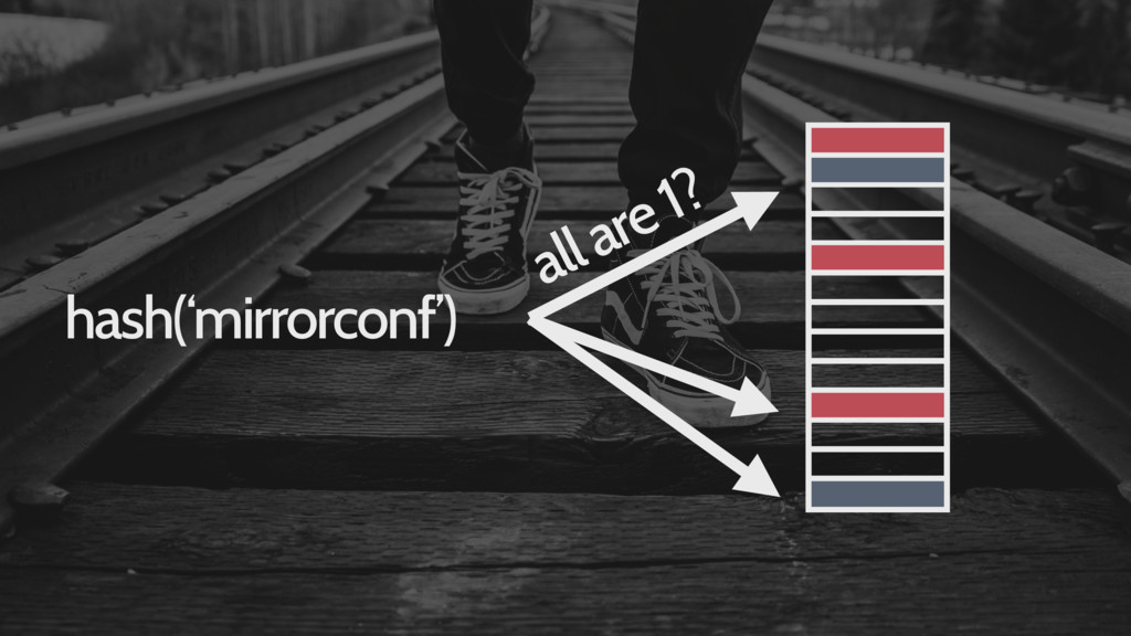 hash('mirrorconf') all are 1?