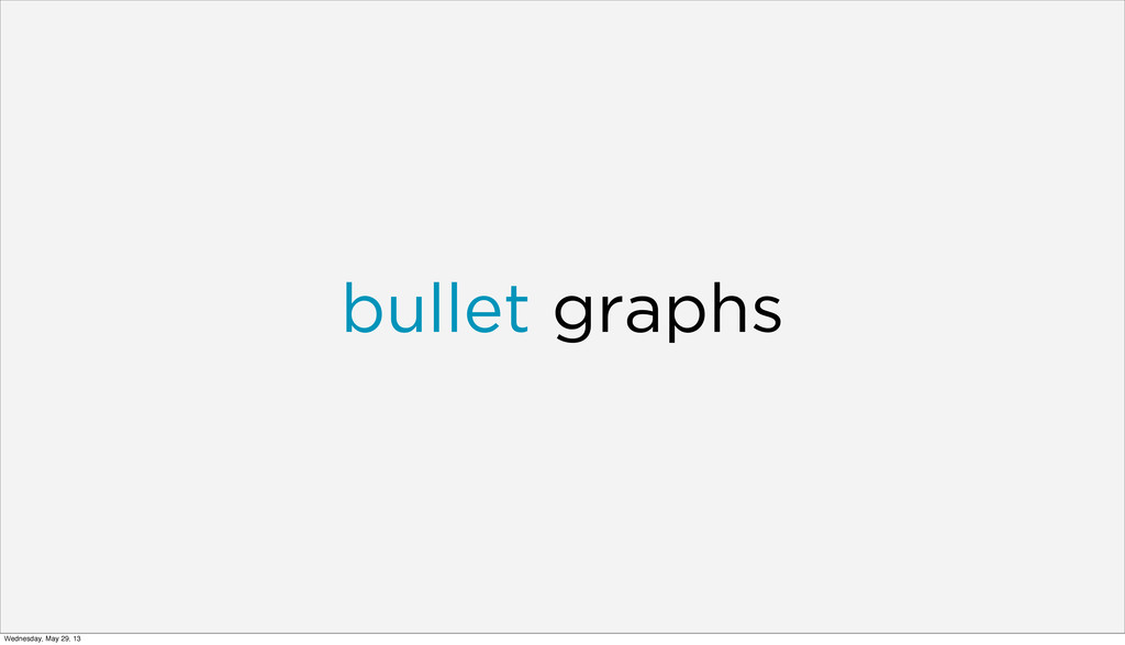 bullet graphs Wednesday, May 29, 13