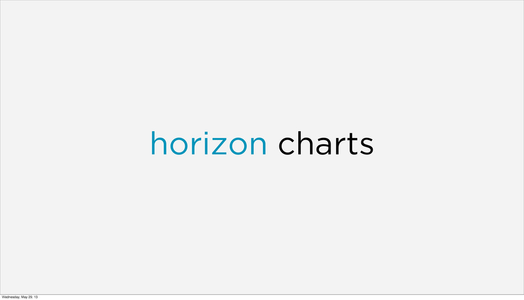 horizon charts Wednesday, May 29, 13