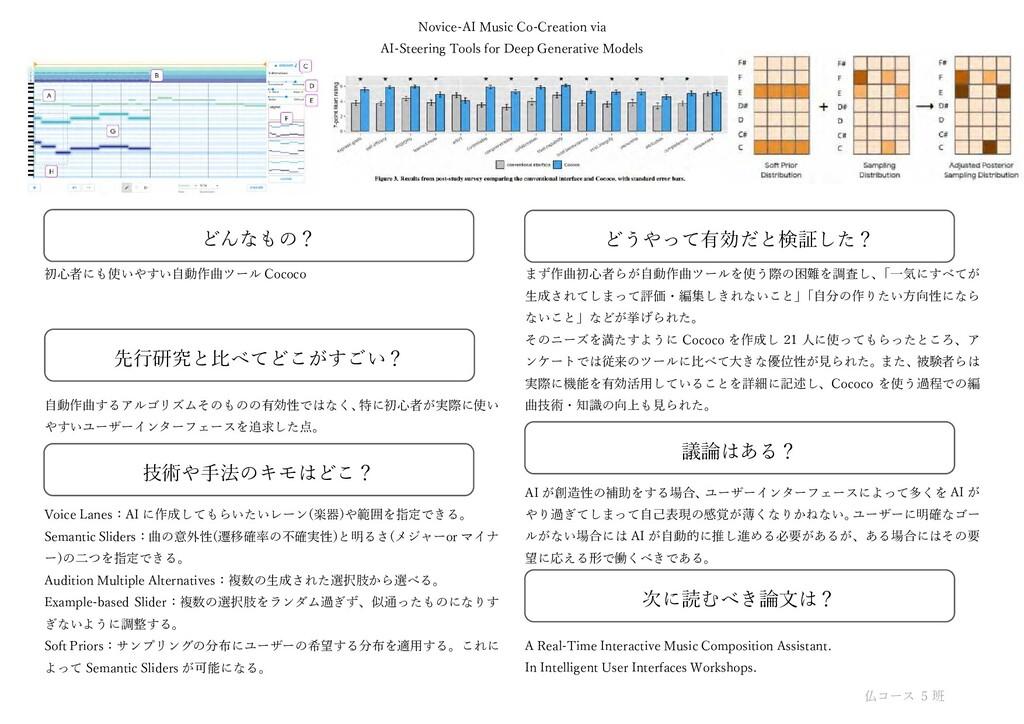 初心者にも使いやすい自動作曲ツール Cococo 自動作曲するアルゴリズムそのものの有効性では...