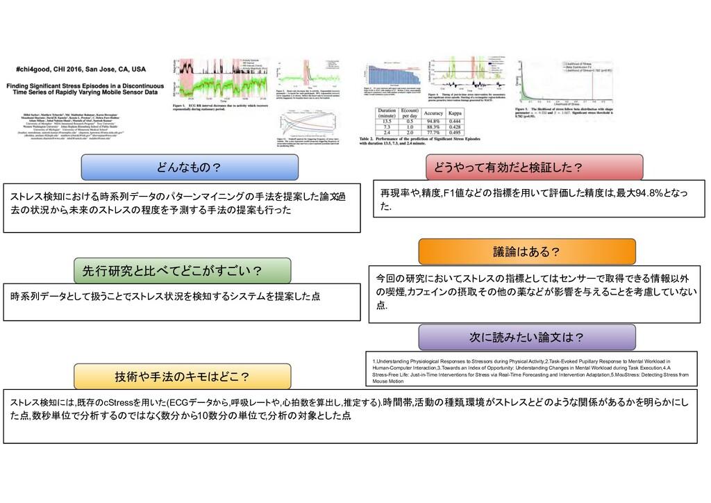 検知 け , 時系列 ータ パターン イニン 手法 提案し 論文 . 過 去 状況 , 未来 ...
