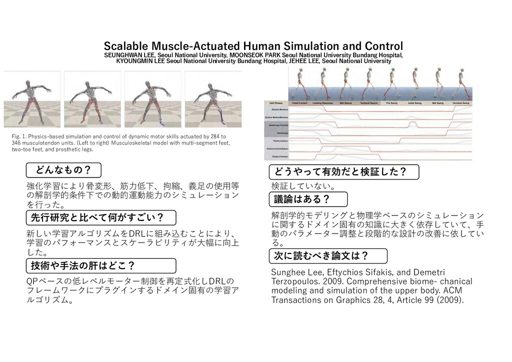 Scalable Muscle-Actuated Human Simulation and C...