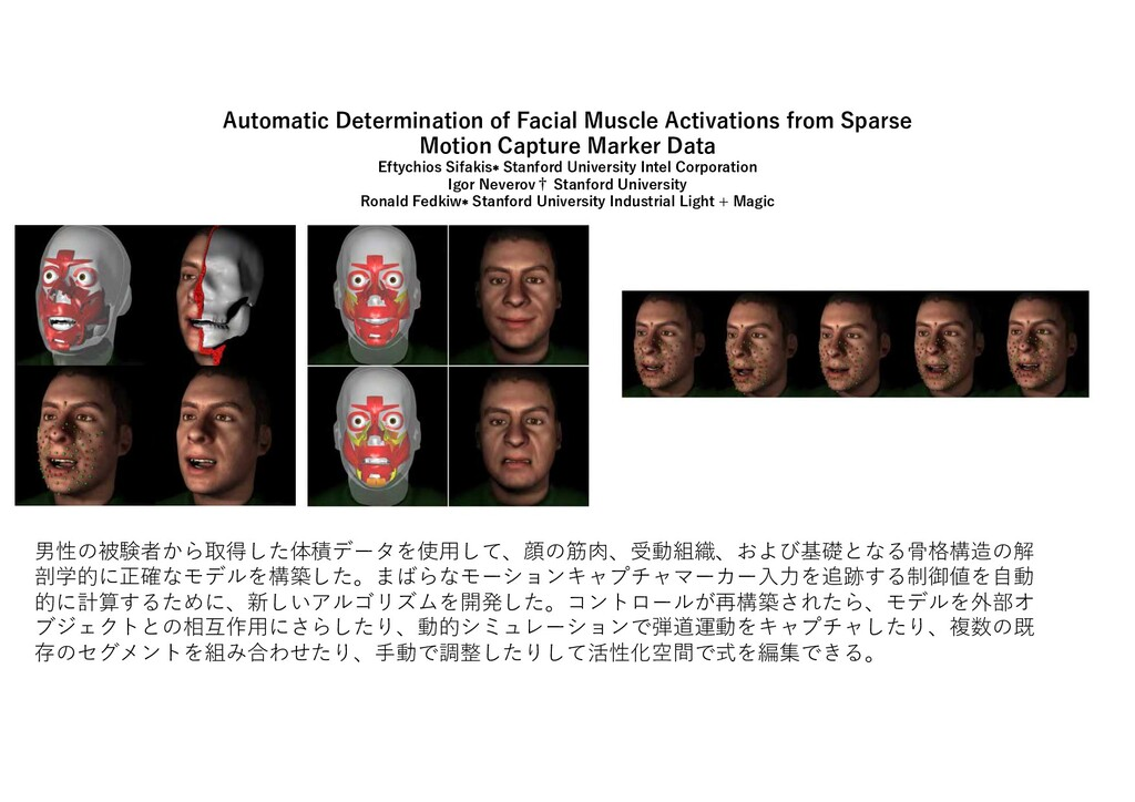 Automatic Determination of Facial Muscle Activa...