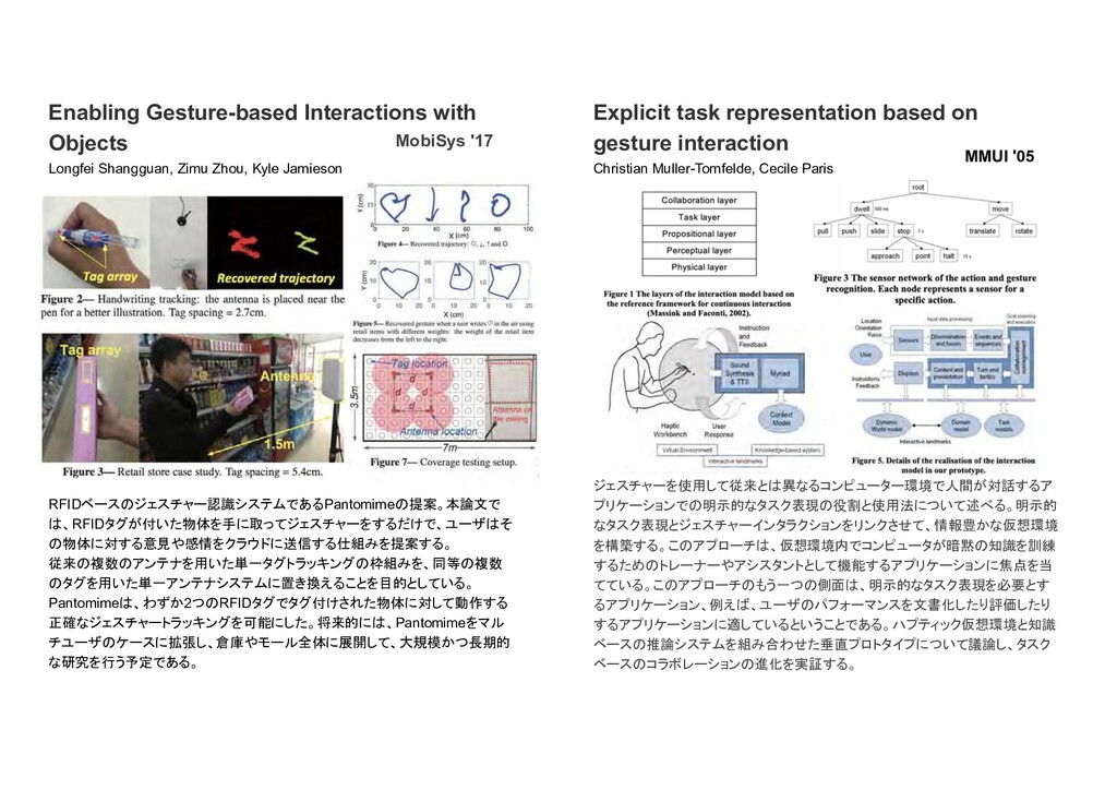 Enabling Gesture-based Interactions with Object...