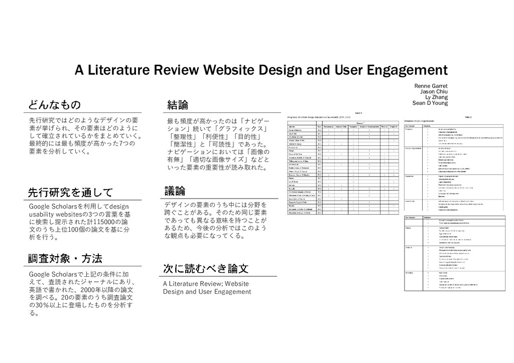 A Literature Review Website Design and User Eng...