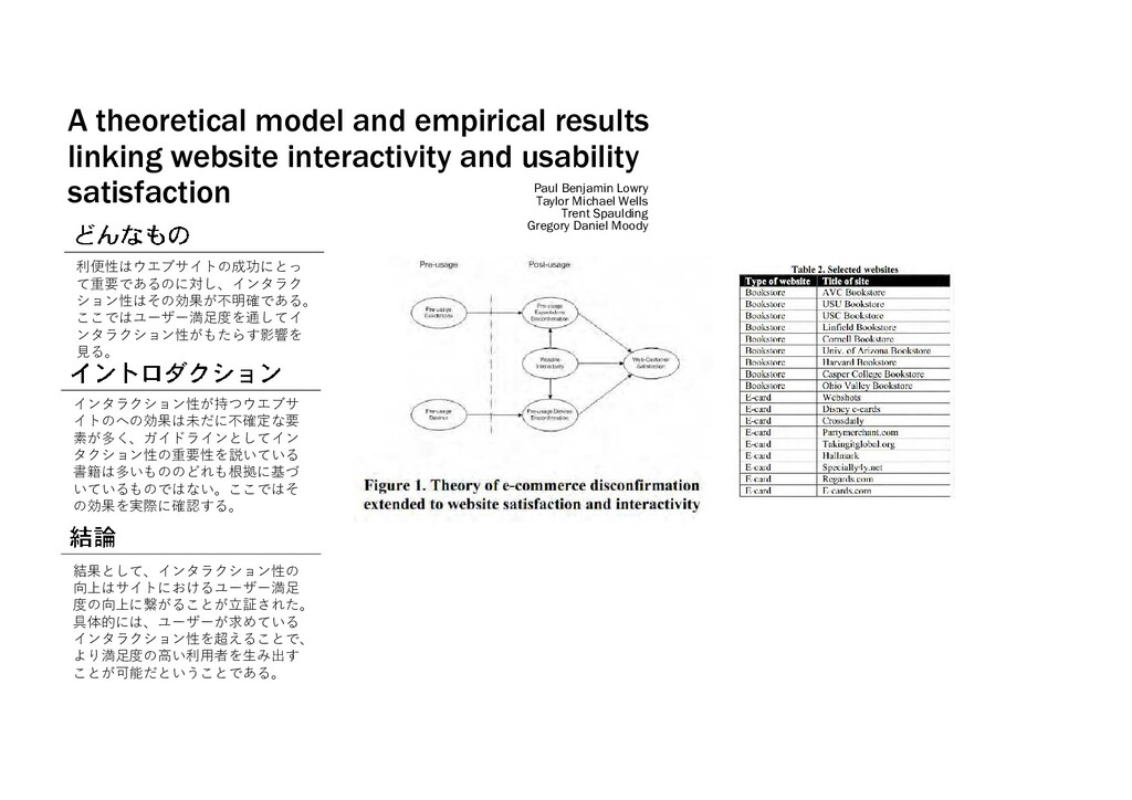 A theoretical model and empirical results linki...