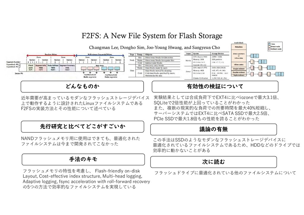 F2FS: A New File System for Flash Storage どんなもの...