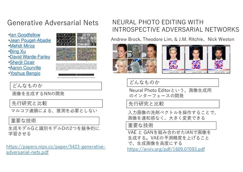 Generative Adversarial Nets 先行研究 比較 重要 技術 画像を生成...