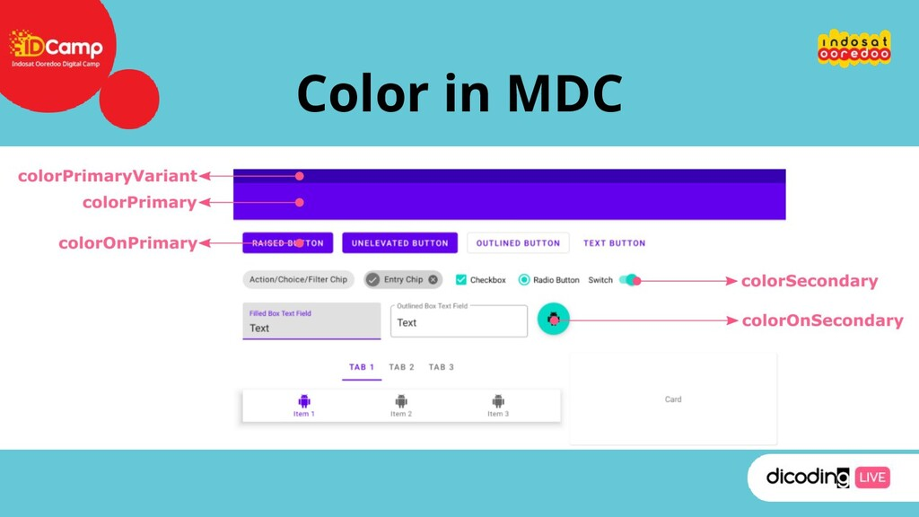 Color in MDC