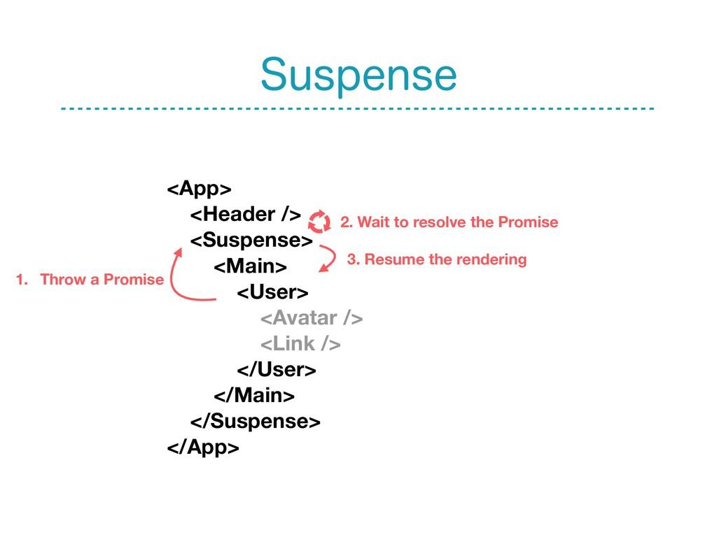 <App> <Header /> <Suspense> <Main> <User> <Avat...