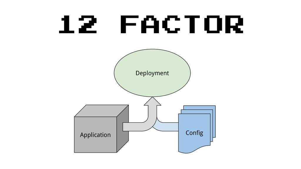 12 FACTOR Deployment Application Config