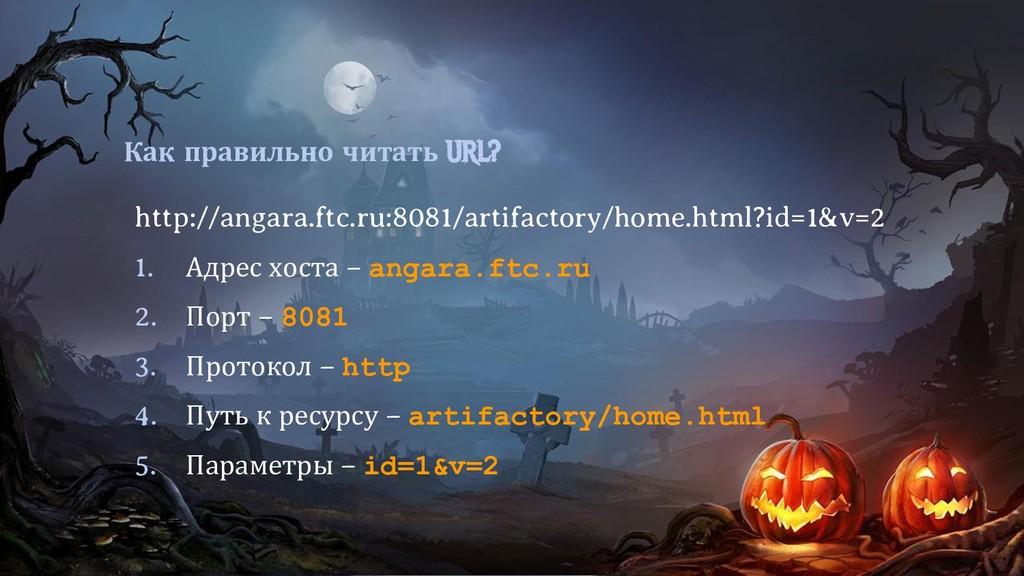 Как правильно читать URL? http://angara.ftc.ru:...