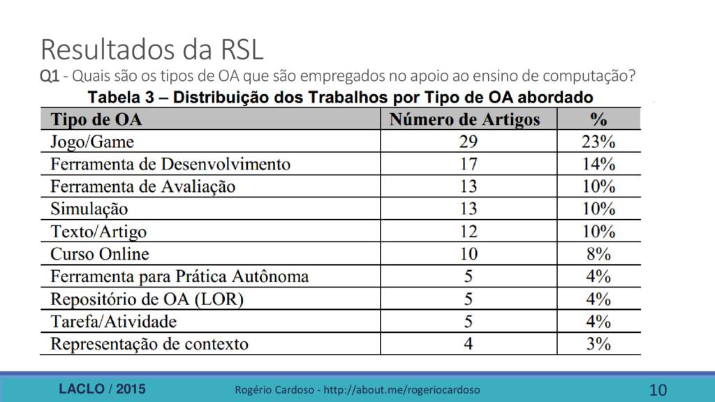 LACLO / 2015 Resultados da RSL Q1 - Quais são o...