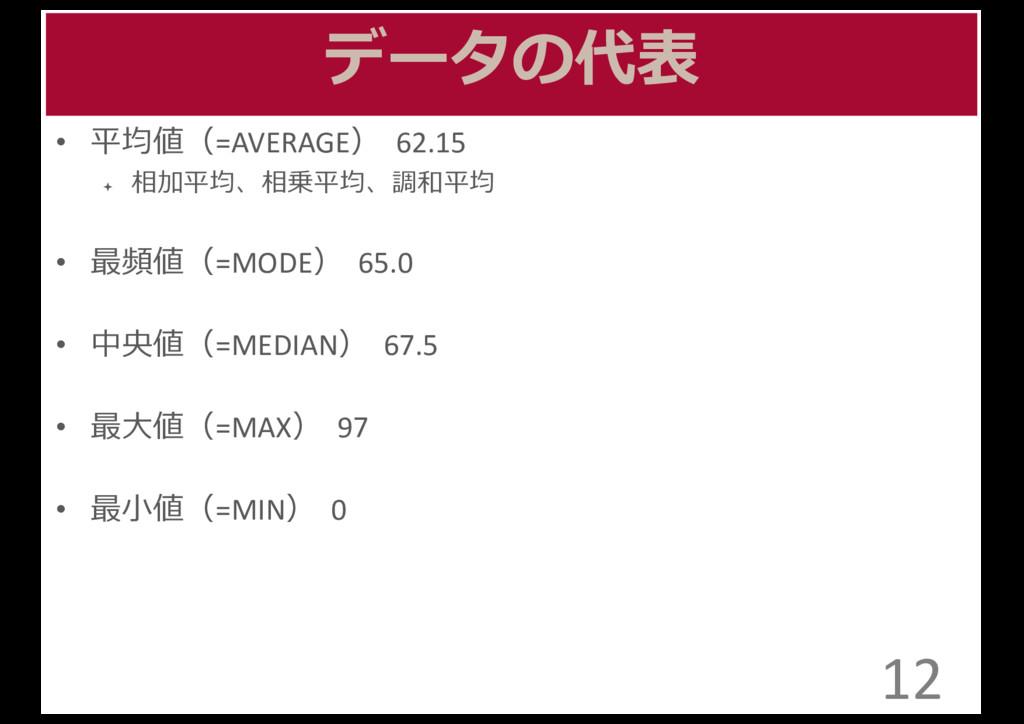 データの代表 12 • 平均値(=AVERAGE) 62.15 ª 相加平均、相乗平均、調和...