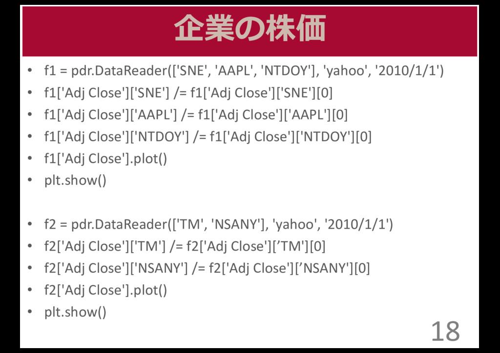 企業の株価 • f1 = pdr.DataReader(['SNE', 'A...