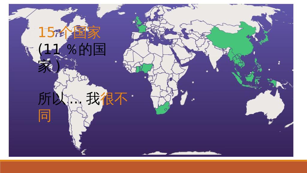 15 个国家 (11 %的国 家 ) 所以 ... 我很不 同