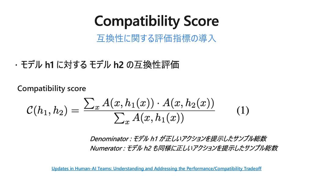 互換性に関する評価指標の導⼊ Compatibility score Updates in H...
