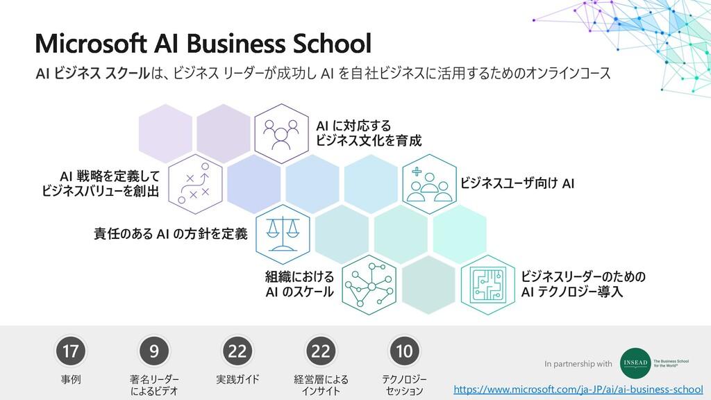AI ビジネス スクールは、ビジネス リーダーが成功し AI を⾃社ビジネスに活⽤するためのオ...