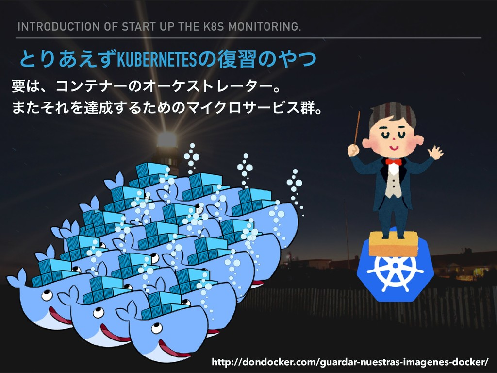 INTRODUCTION OF START UP THE K8S MONITORING. ͱΓ...