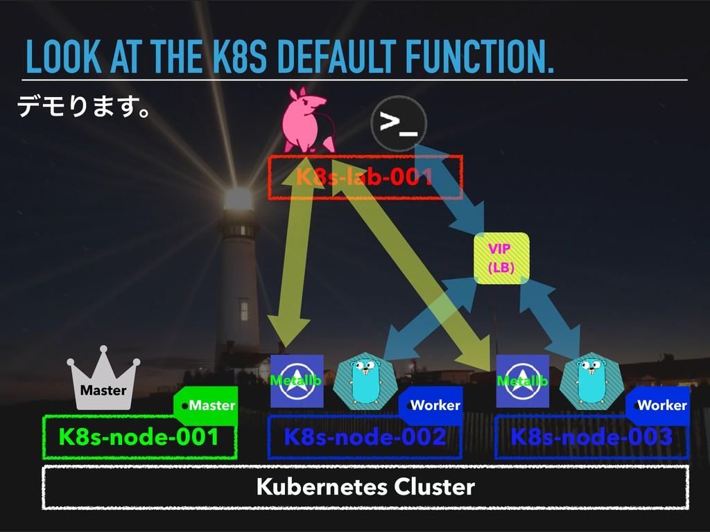 σϞΓ·͢ɻ LOOK AT THE K8S DEFAULT FUNCTION. Kubern...