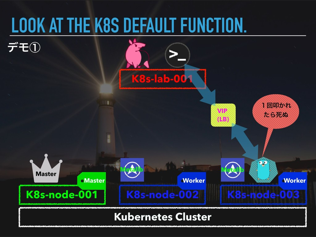 σϞᶃ LOOK AT THE K8S DEFAULT FUNCTION. Kubernete...