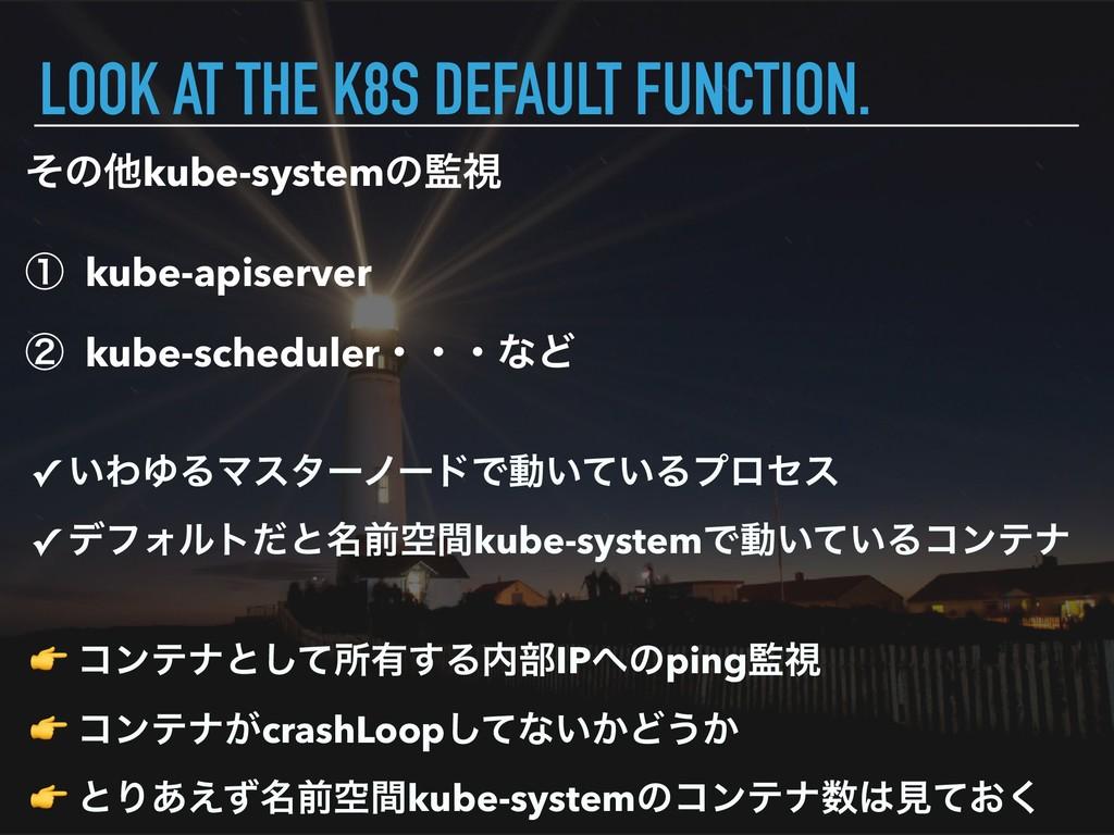 ͦͷଞkube-systemͷࢹ ᶃ kube-apiserver ᶄ kube-sched...