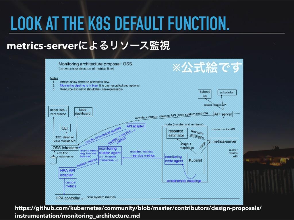LOOK AT THE K8S DEFAULT FUNCTION. ※ެࣜֆͰ͢ metric...