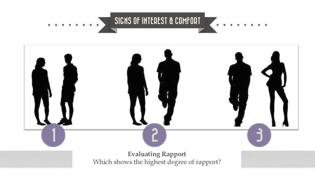 SIGNS OF INTEREST & COMFORT Evaluating Rapport ...
