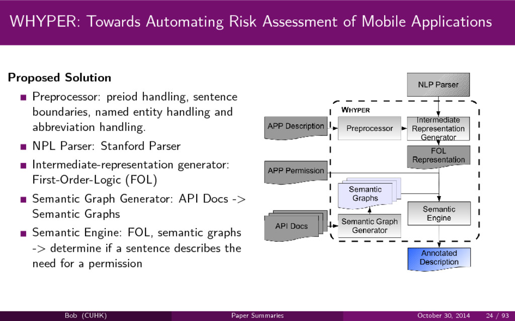 WHYPER: Towards Automating Risk Assessment of M...