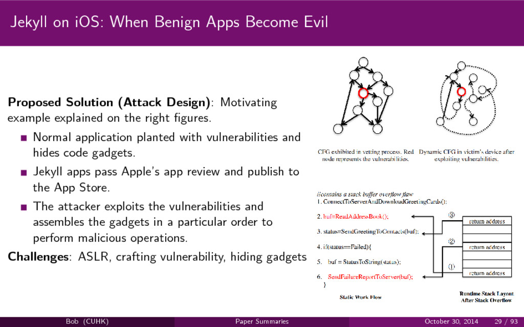 Jekyll on iOS: When Benign Apps Become Evil Pro...