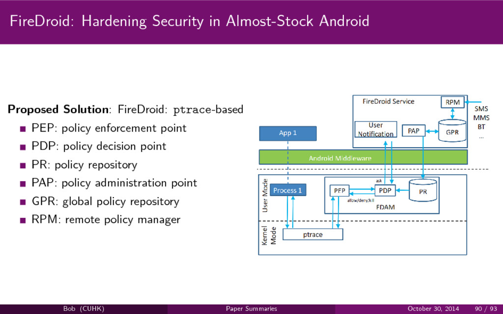FireDroid: Hardening Security in Almost-Stock A...