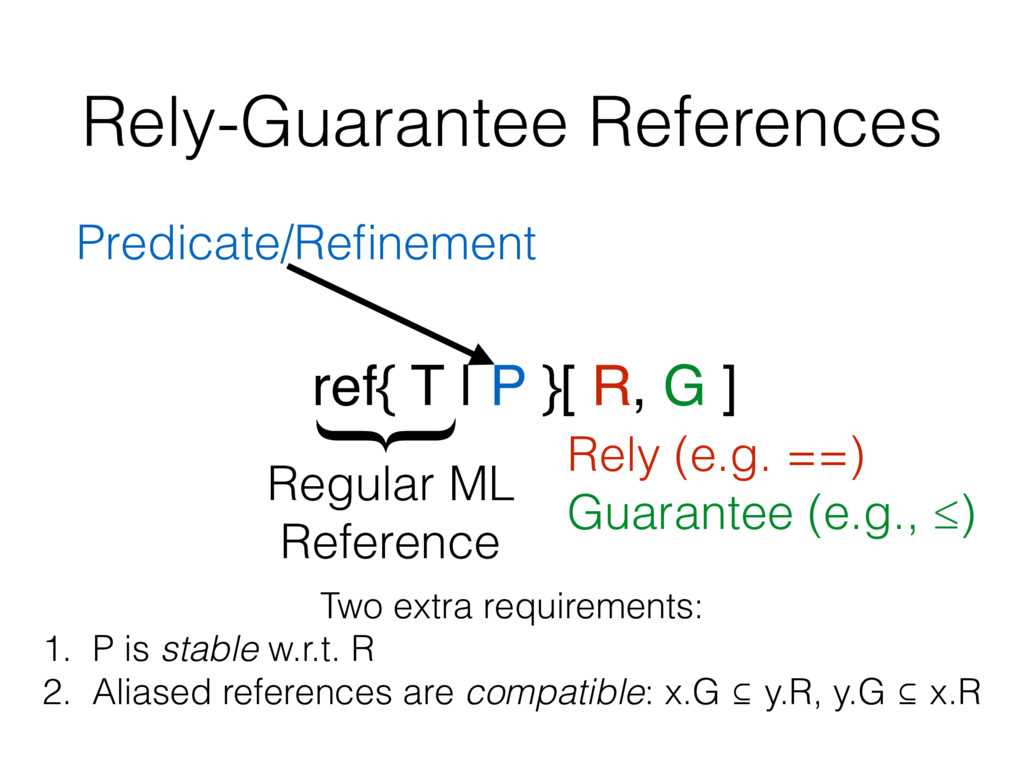 Rely-Guarantee References ref{ T | P }[ R, G ] ...
