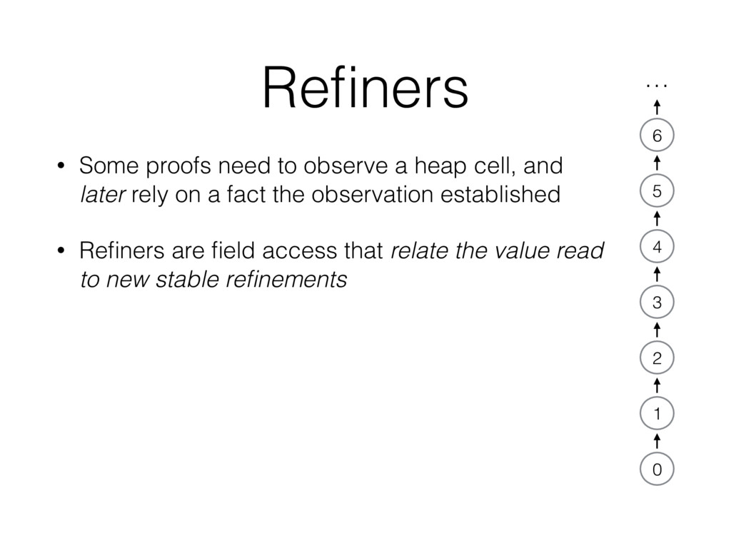 Refiners • Some proofs need to observe a heap ce...