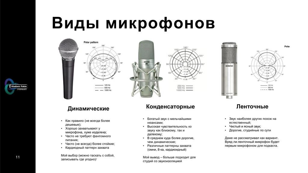 11 Виды микрофонов Ленточные • Звук наиболее др...