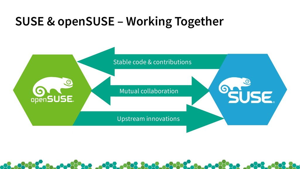 SUSE & openSUSE – Working Together Stable code ...