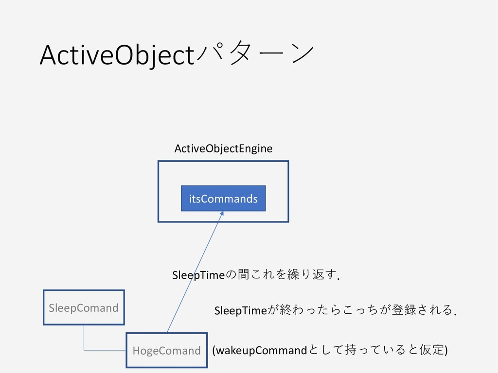ActiveObjectパターン ActiveObjectEngine itsCommands...