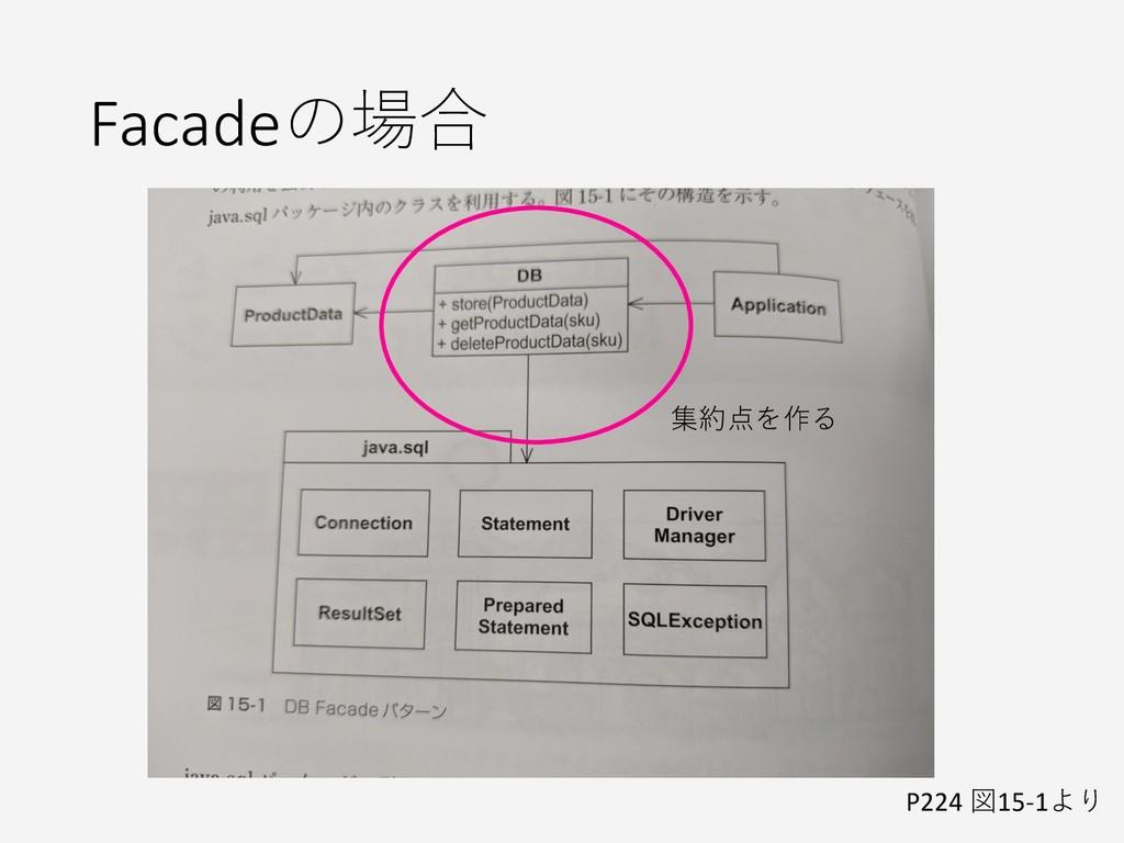 Facadeの場合 P224 図15-1より 集約点を作る
