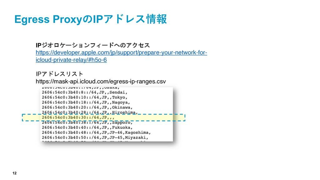 12 Egress ProxyのIPアドレス情報 IPジオロケーションフィードへのアクセス h...