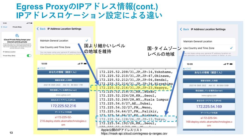 13 Egress ProxyのIPアドレス情報(cont.) IPアドレスロケーション設定に...
