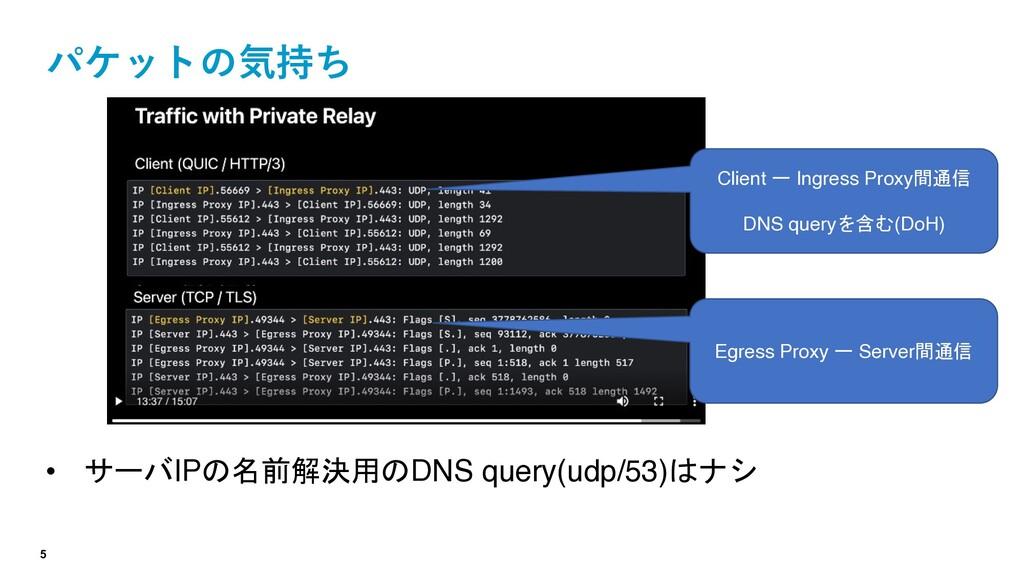 5 パケットの気持ち • サーバIPの名前解決用のDNS query(udp/53)はナシ C...