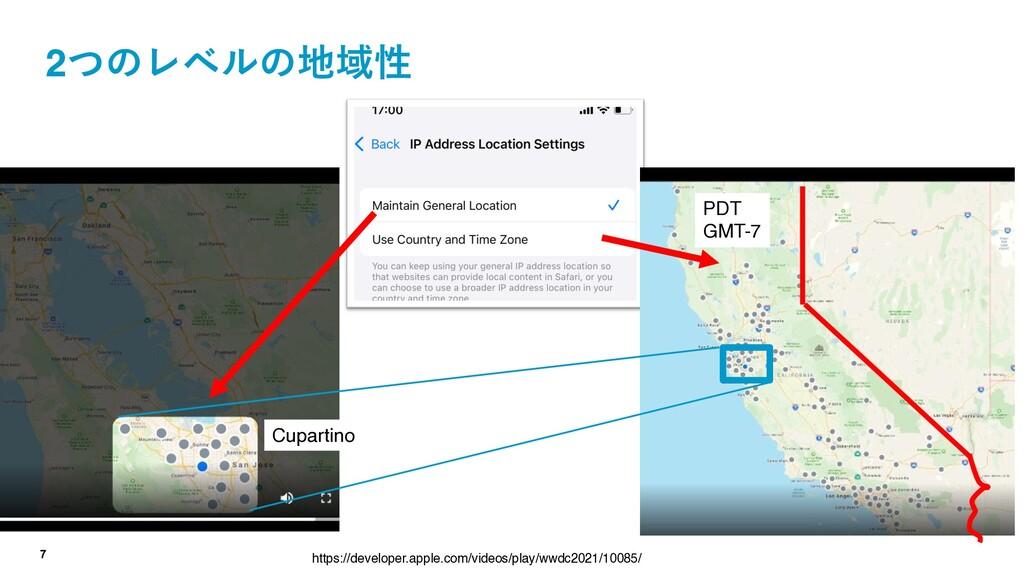 7 2つのレベルの地域性 https://developer.apple.com/videos...
