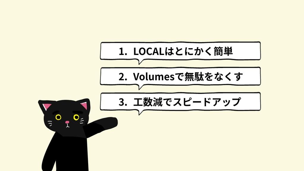 1. LOCALはとにかく簡単 2. Volumesで無駄をなくす 3. ⼯数減でスピードアップ