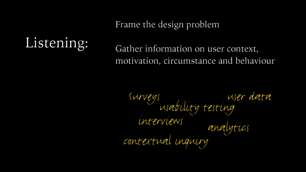Listening: Frame the design problem Gather info...