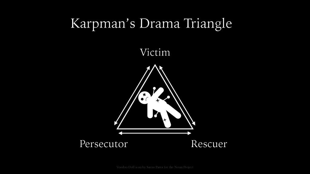 Victim Persecutor Rescuer Karpman's Drama Trian...