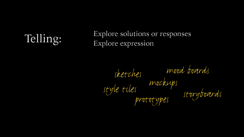 Telling: Explore solutions or responses Explore...