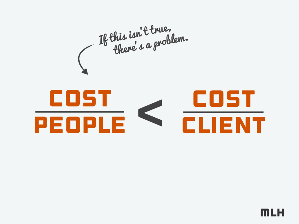 Cost People Cost Client < If this isn't true, t...