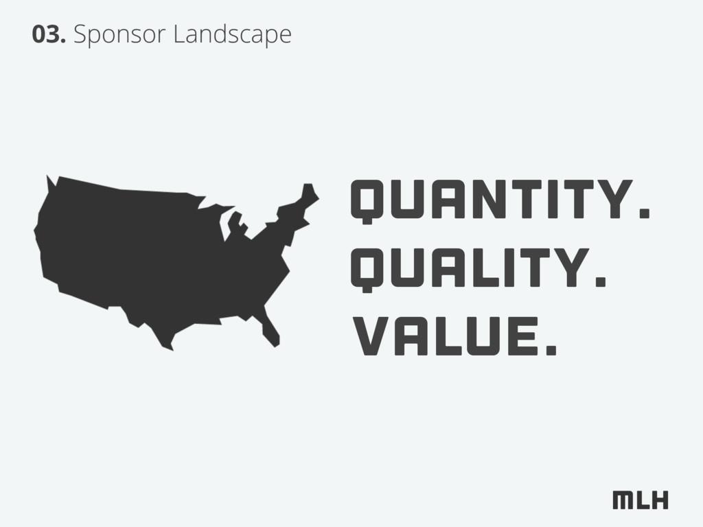 03. Sponsor Landscape Quality. Quantity. value.
